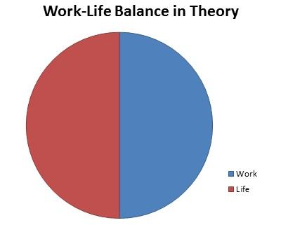 """Work-Life Balance"" is Bogus!"